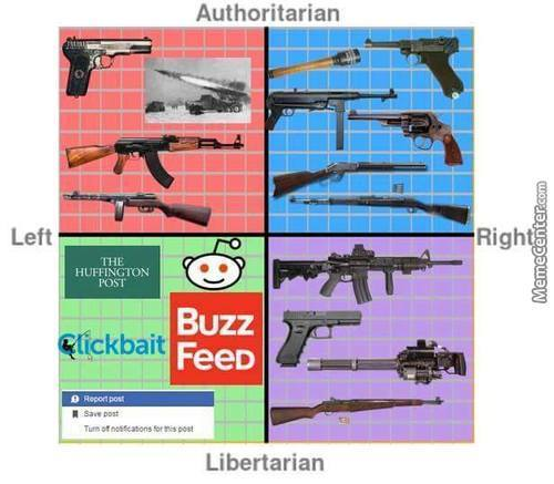 Which Are Your Weapons?