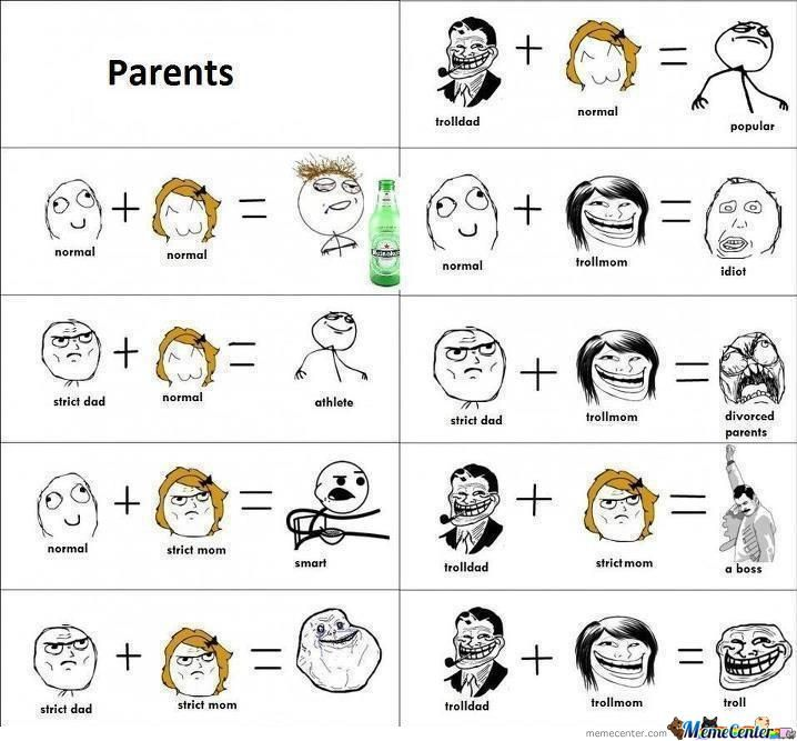 Which Parents You Have ??