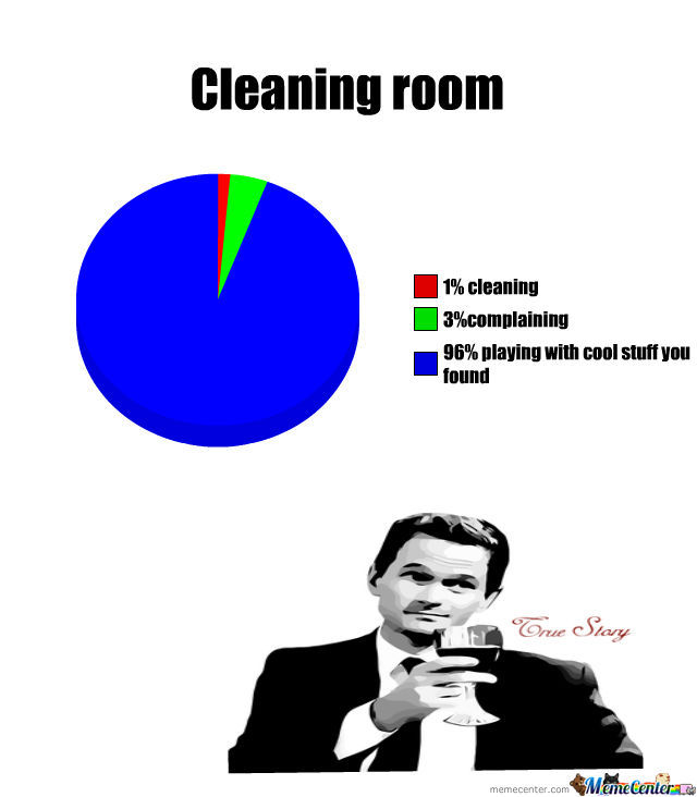while cleaning room_o_1035362 while cleaning room by luigiconqueror meme center,Memes About Cleaning