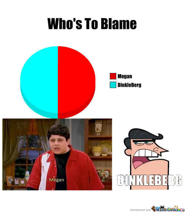 Who Really Is To Blame?