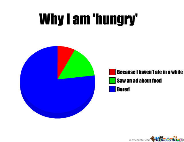 Why-I-Am-Hungry