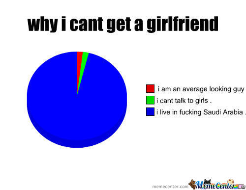 Why I Cant Get A Girlfriend