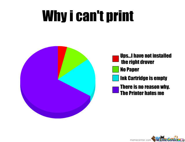 why i cant print_o_1211127 why i can't print by justsomerandommemes meme center