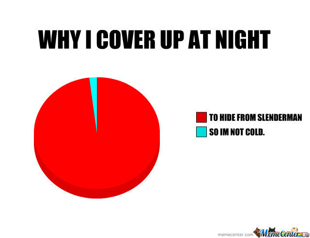 Why I Cover Up At Night
