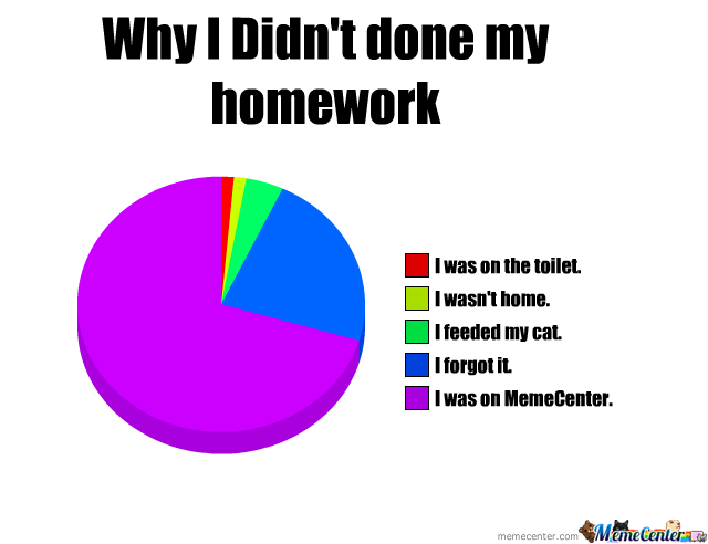 I have done my homework