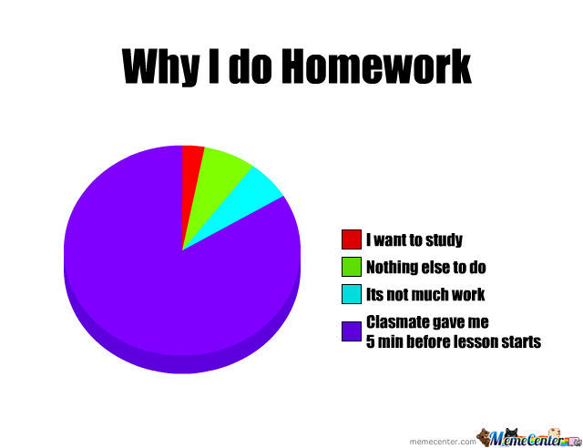 Do My Homework: Ask with No Hesitation!