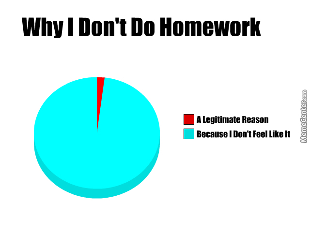 I can never do my homework