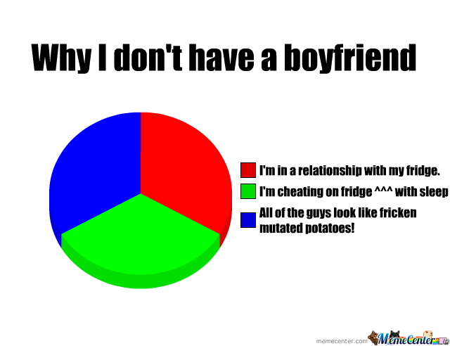 Why i don 39 t have a boyfriend by geniecub meme center for I don t have a closet
