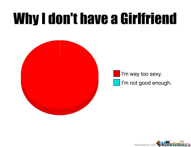 Why I Dont Have A Girlfriend By Richardlp3 Meme Center