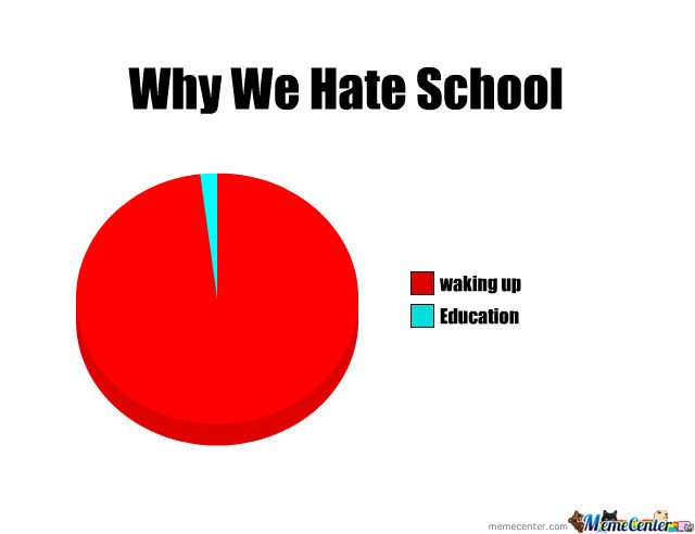 Why I Hate School by slendermantroller - Meme Center