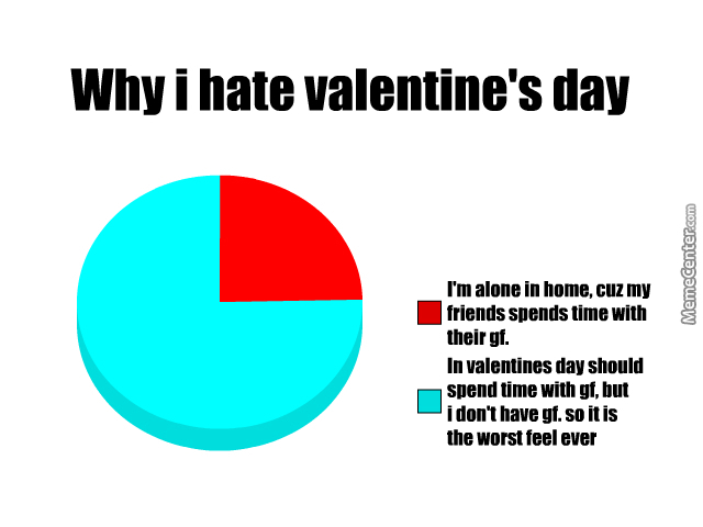 why i hate valentines day