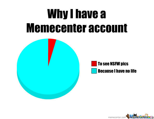Why I Have An Account.