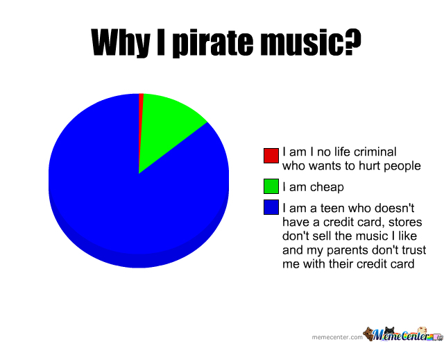 Why I Pirate