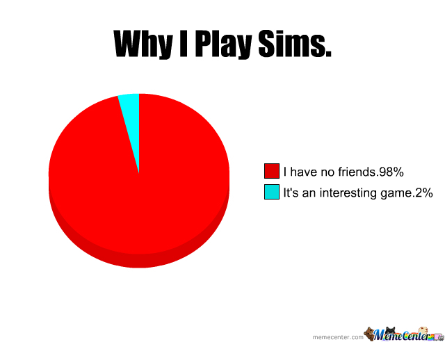Why I Play Sims