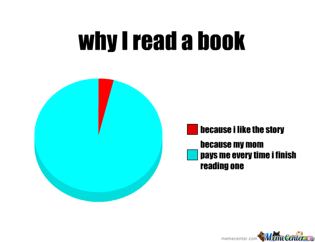 Why I Read A Book