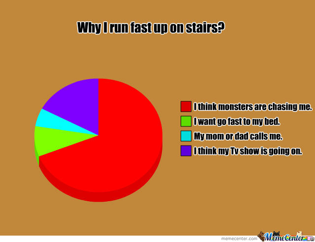 Why I Run Fast Up To Stairs?