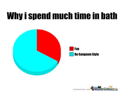 Why I Spend Much Time In Bath???