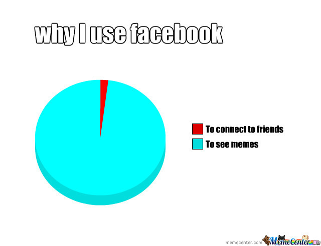 Why i use facebook