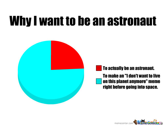 why i want to become a astronaut essays Why i want to become a astronaut essays why i want to become an accountant composing why i want to become an accountant have you ever been in the accounting department i have been in the accounts.