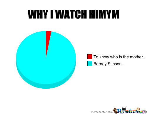Why I Watch How I Met Your Mother