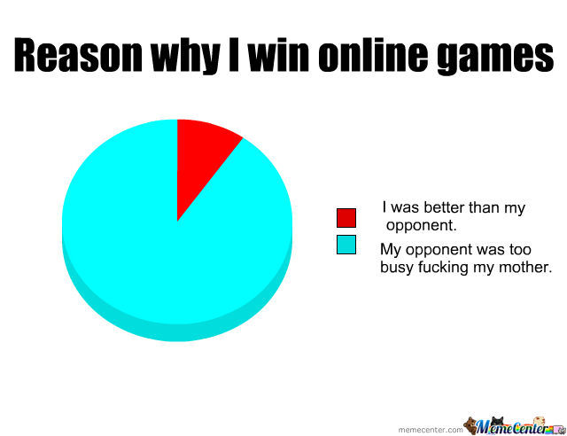Why I Win Online Games