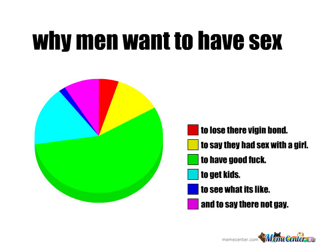 Why Men Want To Demand Sex