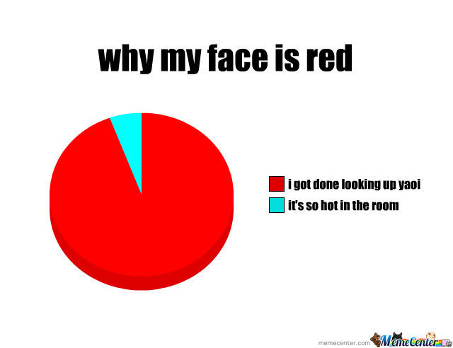 Why My Face Is Usually Red