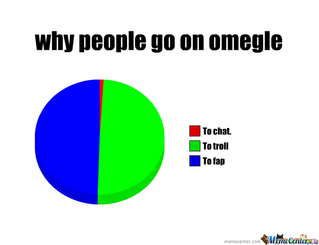 Why People Go On Omegle