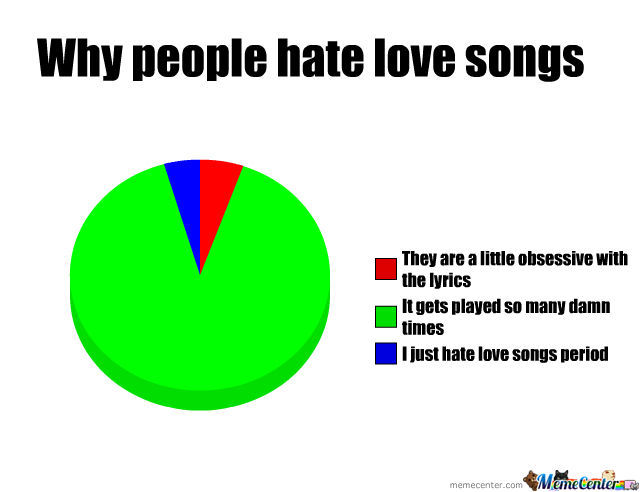 Why People Hate Love Songs. by darkus982 - Meme Center