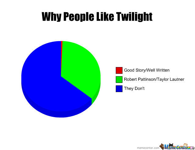 Why People Like Twilight