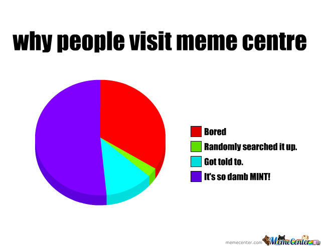 Why People Visit Memecentre