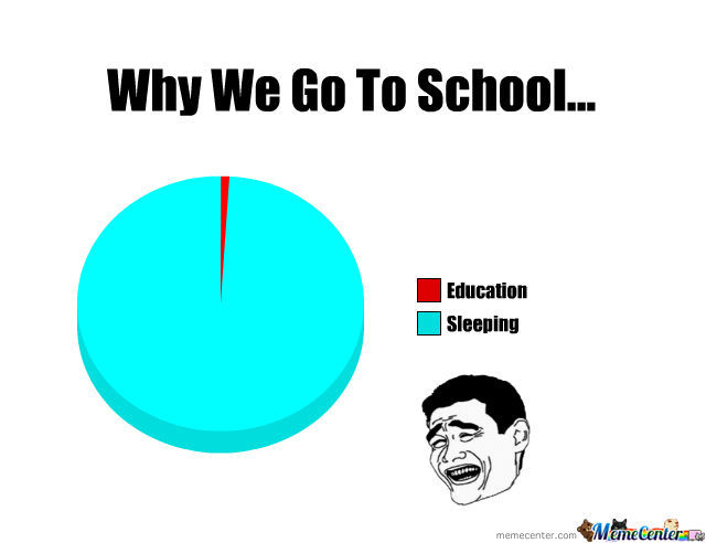 What to Do if You Don't Like School