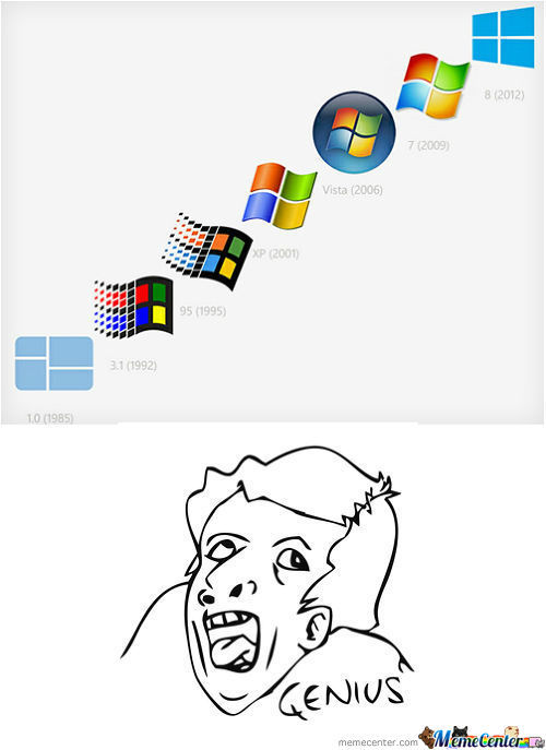 Windows' Logo Evolution