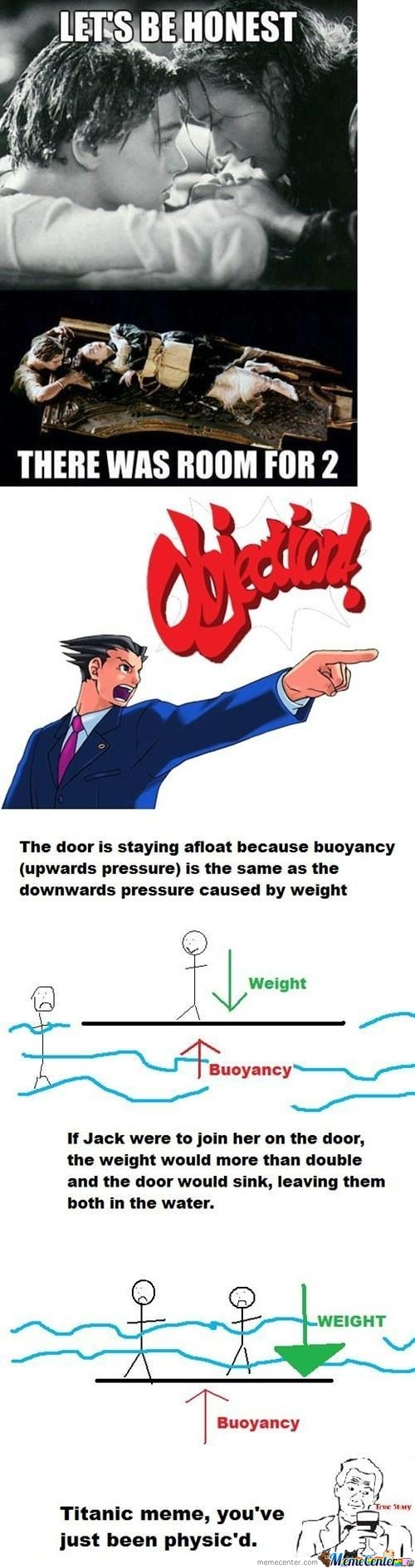 You Have Been Proven Wrong!