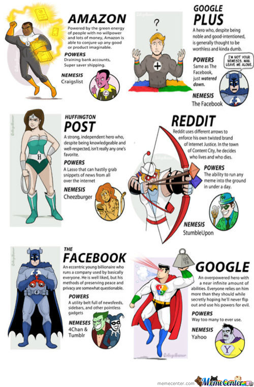 Your Guide To: The Internet