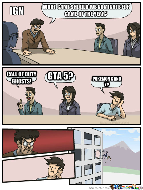 your typical ign by christiangamer meme center